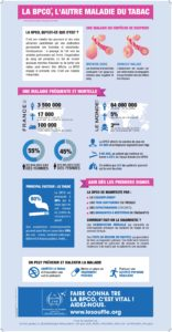 Infographie FDS BPCO 2015-page-001